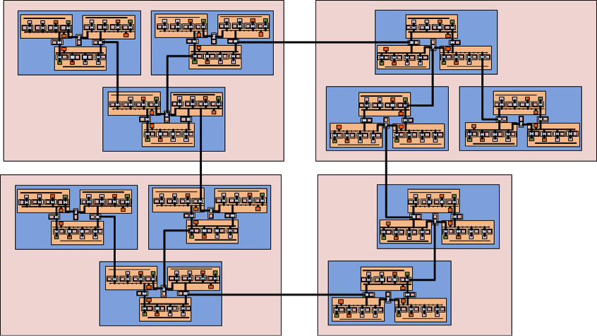 MTU - Scalable Interconnected Microgrid Testbed